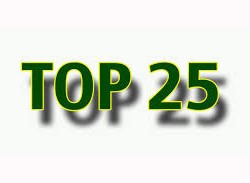 Top 25 College Basketball Players – #24