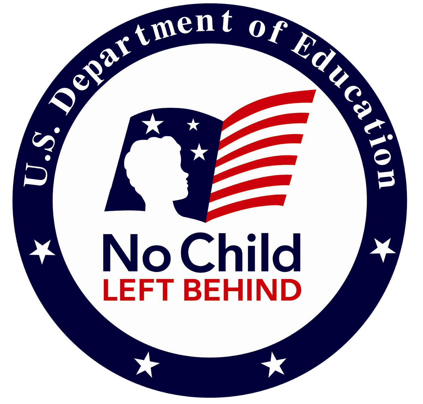 No Child Left Behind is Gone- Will the New Plan be Better?